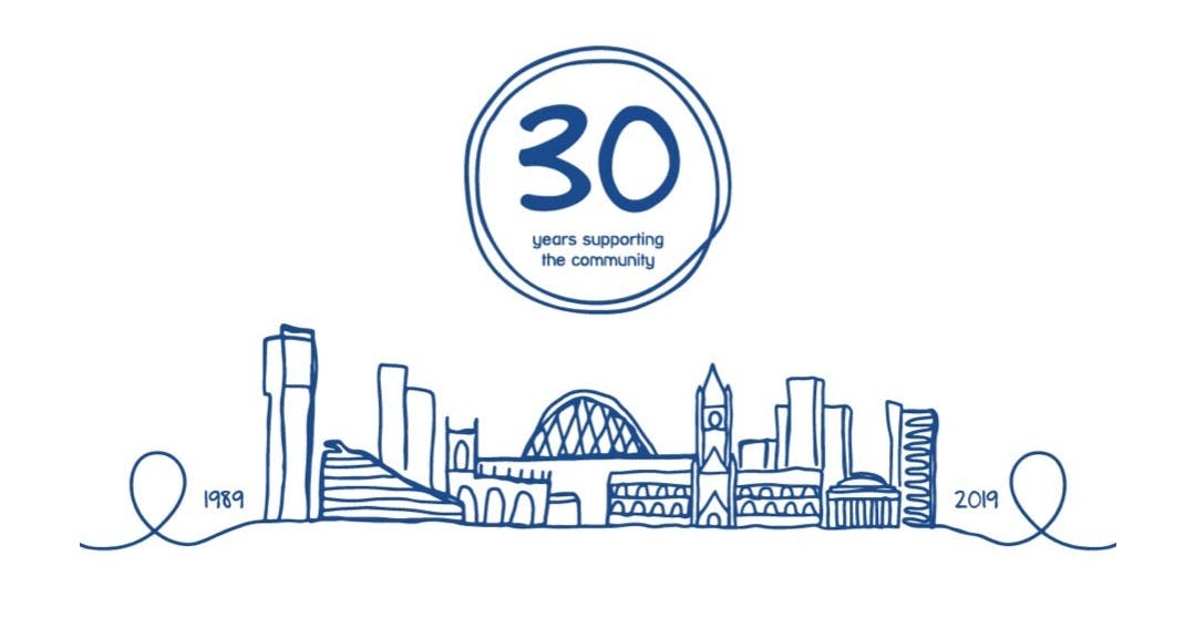 Mind Manchester – Celebrating MCR ?